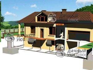система ливневого водоотведения в частном доме