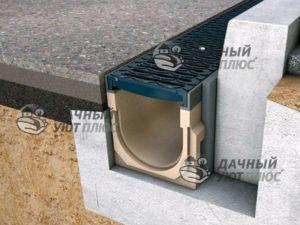 На фото :отвод воды с участка ливневой водоотвод 2 - отвод воды с участка – монтаж желобов в асфальте